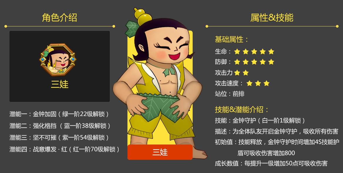 葫芦娃TV游戏人物技能介绍-三娃