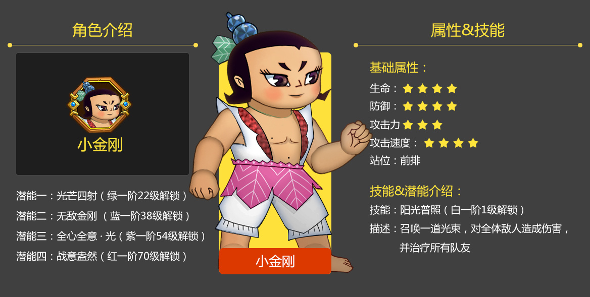 葫芦娃TV游戏人物技能介绍-小金刚